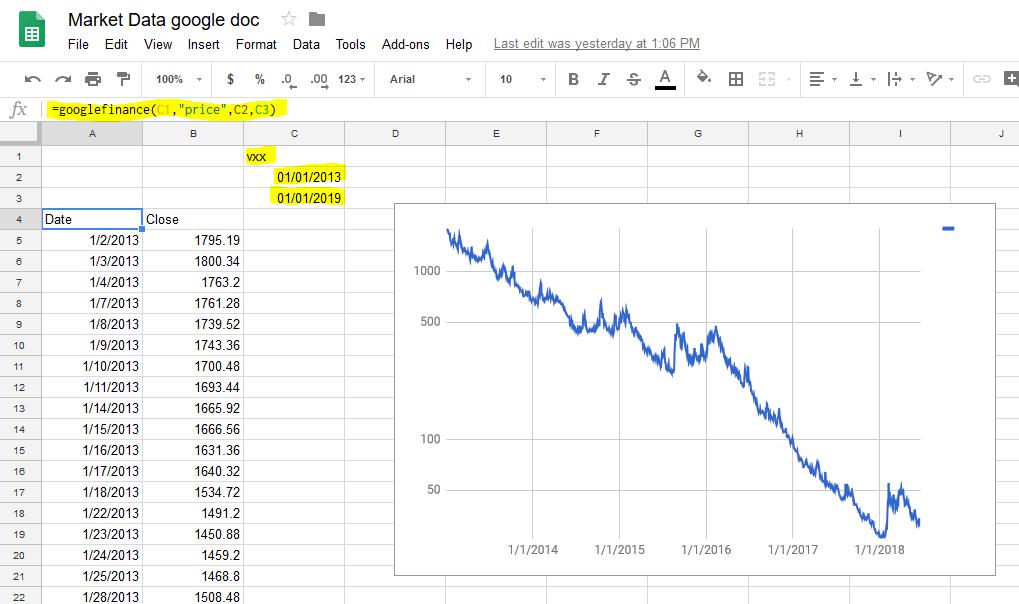 Google EOD csv stock price data download - Philipp Kahler