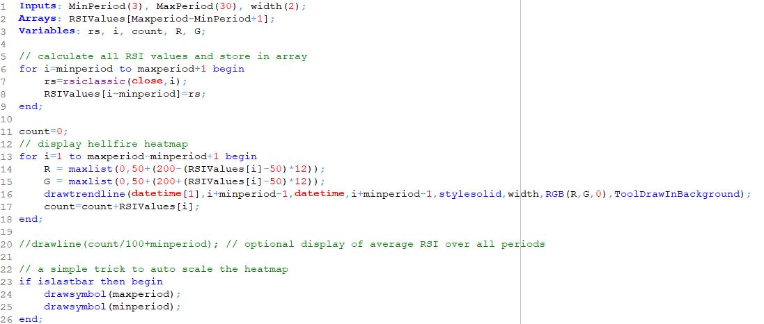 Tradesignal RSI hellfire indicator code